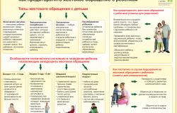 Как предотвратить жестокое обращение с ребенком