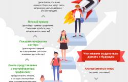 Как помочь ребенку в выборе профессии?