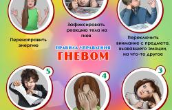 Проблемы подростков: как справляться с гневом
