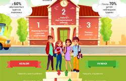 Что делать, если ребенка травят в школе?